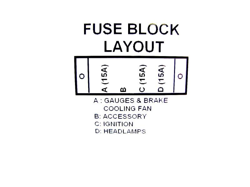 127-127 - label  fuse panel