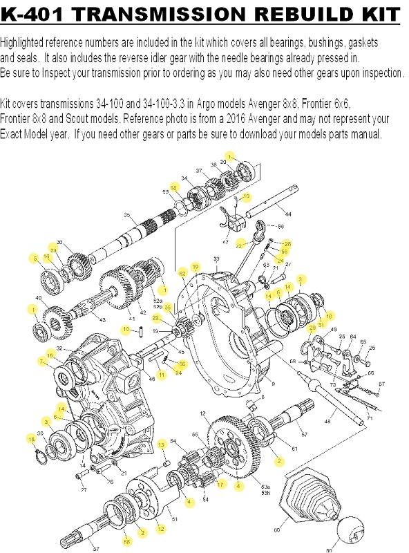 k 401 transmission rebuild kit avenger s frontier rh argoadventure com argo response parts manual argo conquest parts manual